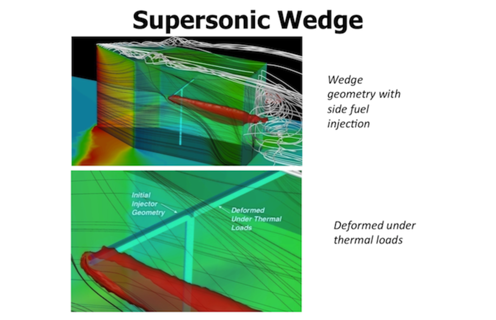 Supersonic Wedge
