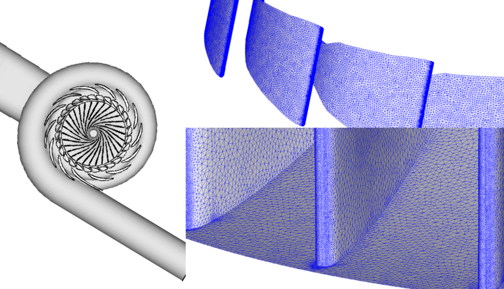 Submarine geometry meshes using IMIME with automatic mesh size option